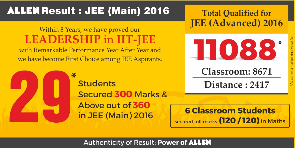 Result JEE Main 2016