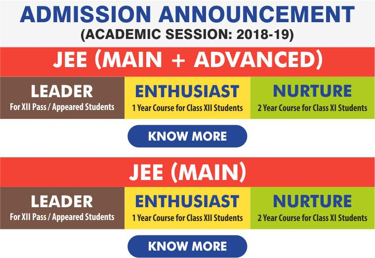 JEE Main 2018 Answer Key (Code-wise), Papers Solutions and