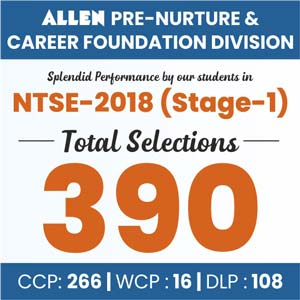NTSE Stage-I 20168 Result