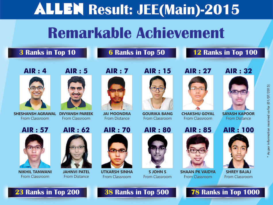 ALLEN Career Institute, Kota: Best Coaching for IIT-JEE, JEE Main ...