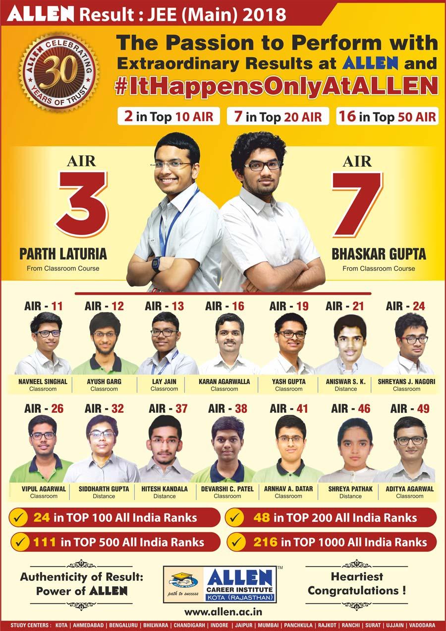 allen career institute jee main 2018 results 7 students in top 20
