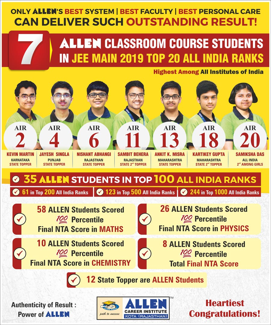 ALLEN Result : JEE Main 2019 | 7 In Top 20 AIR From